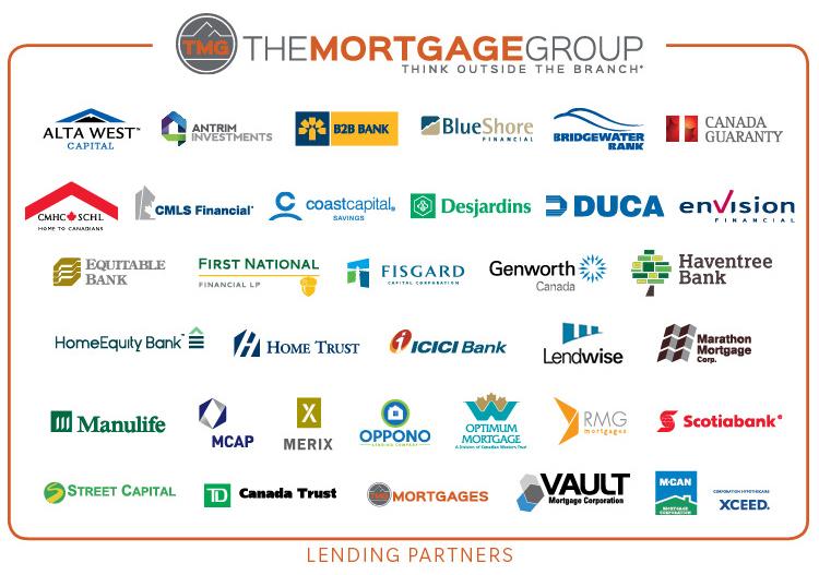 TMG_Lending_Partners_2018 (1)
